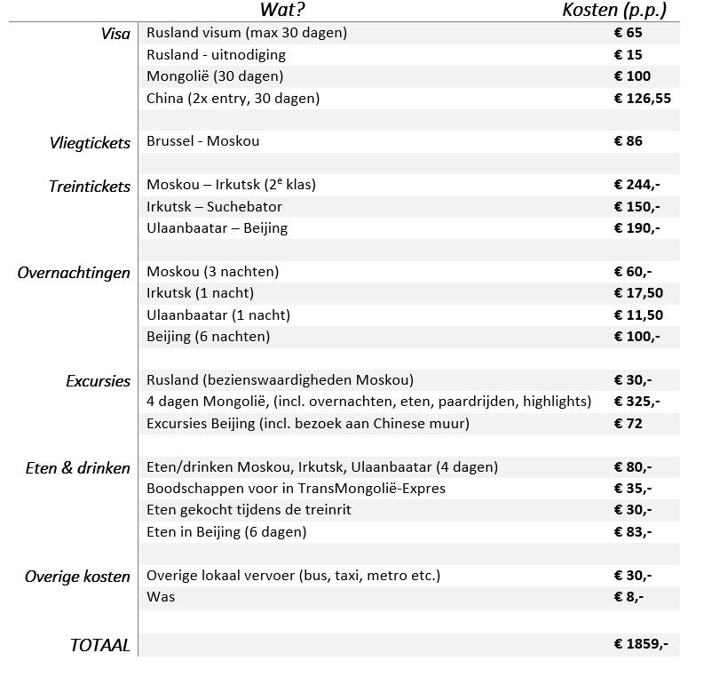 Kosten Transmongolië
